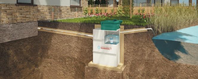 Отведение очищенной воды в рассасывающий колодец